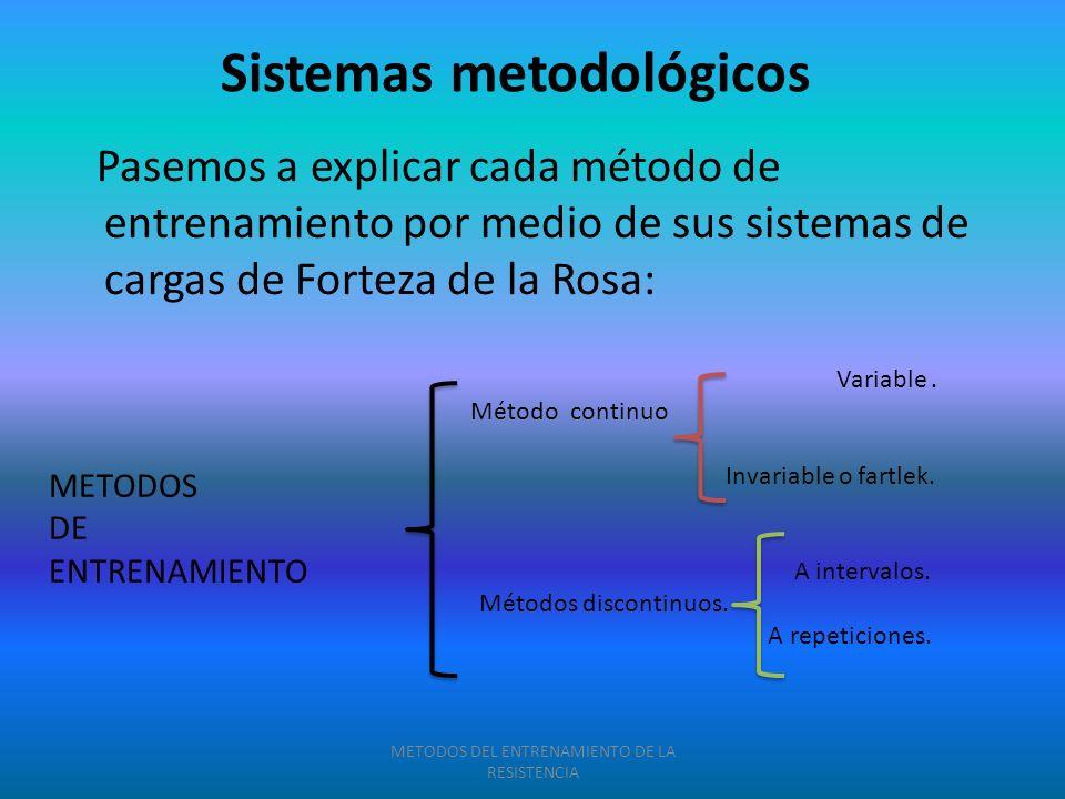 Pasemos a explicar cada método de entrenamiento por medio de sus sistemas de cargas de Forteza de la Rosa: METODOS DEL ENTRENAMIENTO DE LA RESISTENCIA