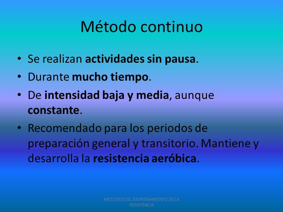Método continuo Se realizan actividades sin pausa. Durante mucho tiempo. De intensidad baja y media, aunque constante. Recomendado para los periodos d