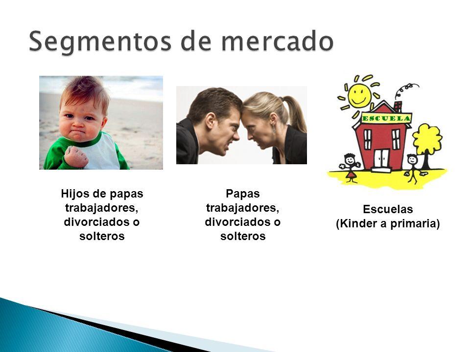 Hijos de papas trabajadores, divorciados o solteros Escuelas (Kinder a primaria) Papas trabajadores, divorciados o solteros