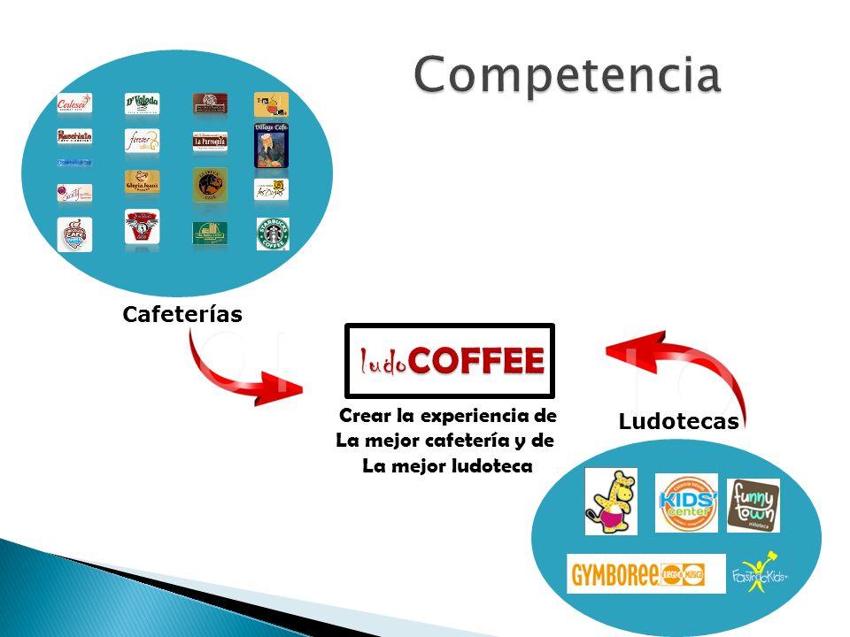 Ludotecas Cafeterías Crear la experiencia de La mejor cafetería y de La mejor ludoteca