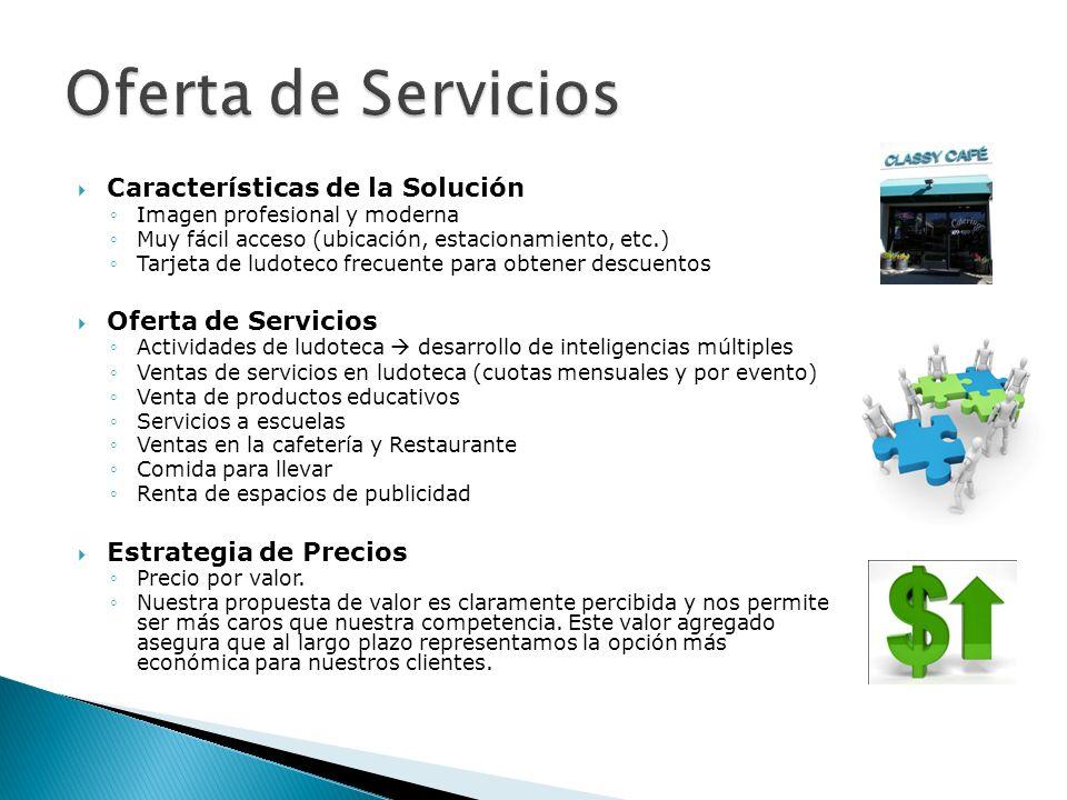Características de la Solución Imagen profesional y moderna Muy fácil acceso (ubicación, estacionamiento, etc.) Tarjeta de ludoteco frecuente para obt
