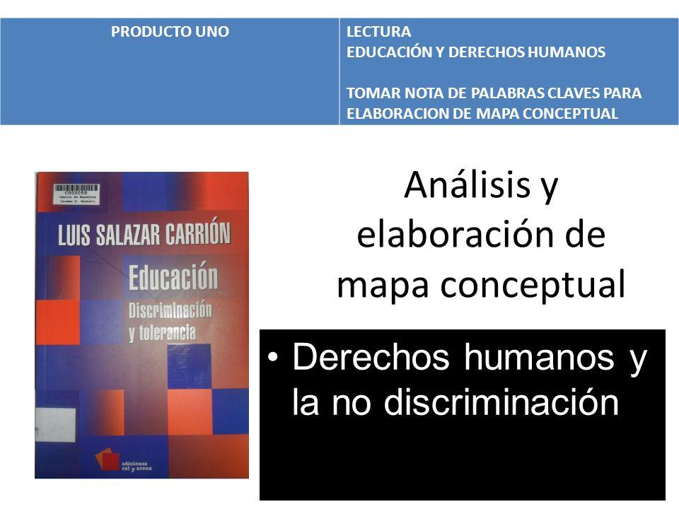 Análisis y elaboración de mapa conceptual Derechos humanos y la no discriminación PRODUCTO UNOLECTURA EDUCACIÓN Y DERECHOS HUMANOS TOMAR NOTA DE PALAB