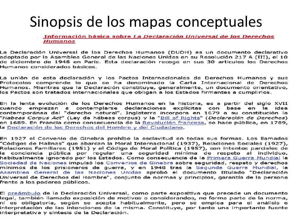 Sinopsis de los mapas conceptuales