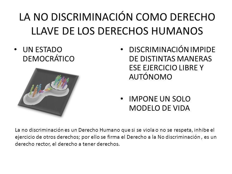 LA NO DISCRIMINACIÓN COMO DERECHO LLAVE DE LOS DERECHOS HUMANOS UN ESTADO DEMOCRÁTICO DISCRIMINACIÓN IMPIDE DE DISTINTAS MANERAS ESE EJERCICIO LIBRE Y