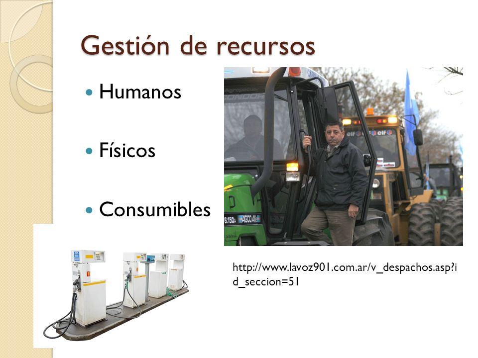 Gestión de recursos Humanos Físicos Consumibles http://www.lavoz901.com.ar/v_despachos.asp?i d_seccion=51