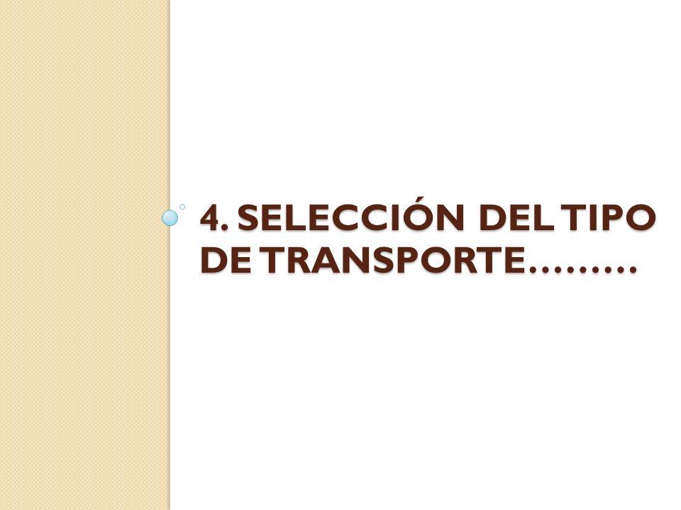 4. SELECCIÓN DEL TIPO DE TRANSPORTE………
