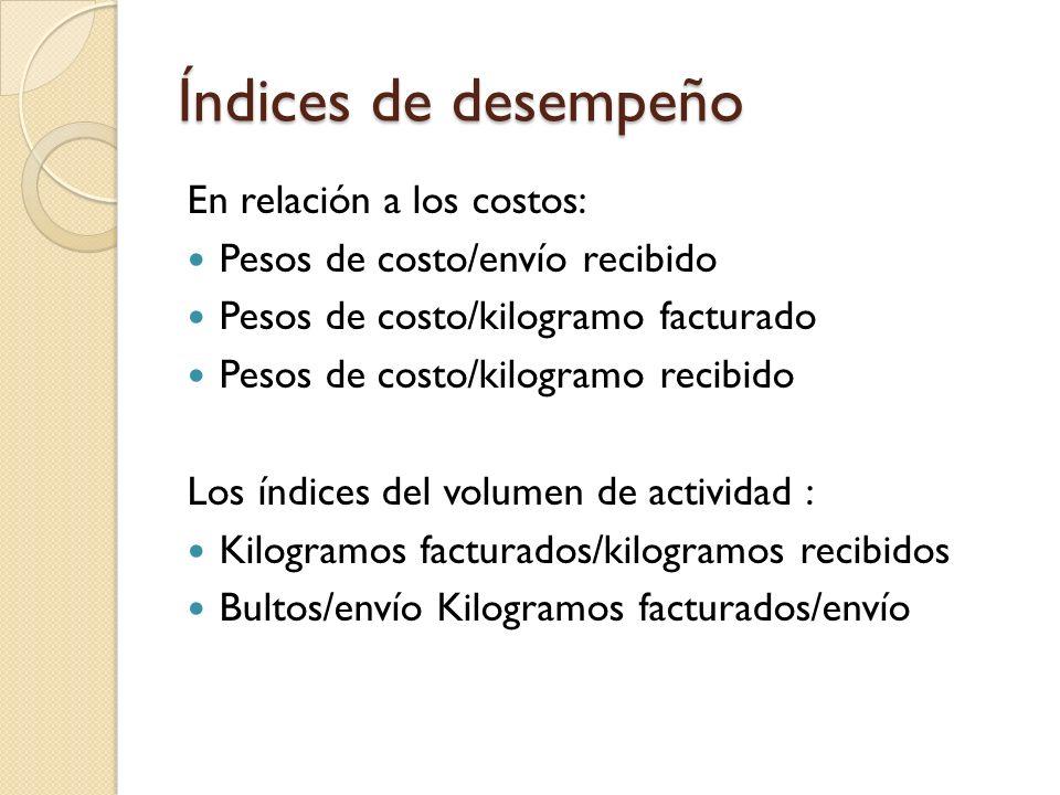 Índices de desempeño En relación a los costos: Pesos de costo/envío recibido Pesos de costo/kilogramo facturado Pesos de costo/kilogramo recibido Los
