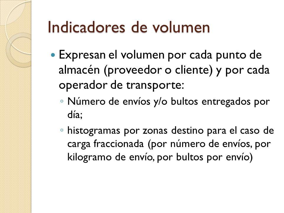 Indicadores de volumen Expresan el volumen por cada punto de almacén (proveedor o cliente) y por cada operador de transporte: Número de envíos y/o bul