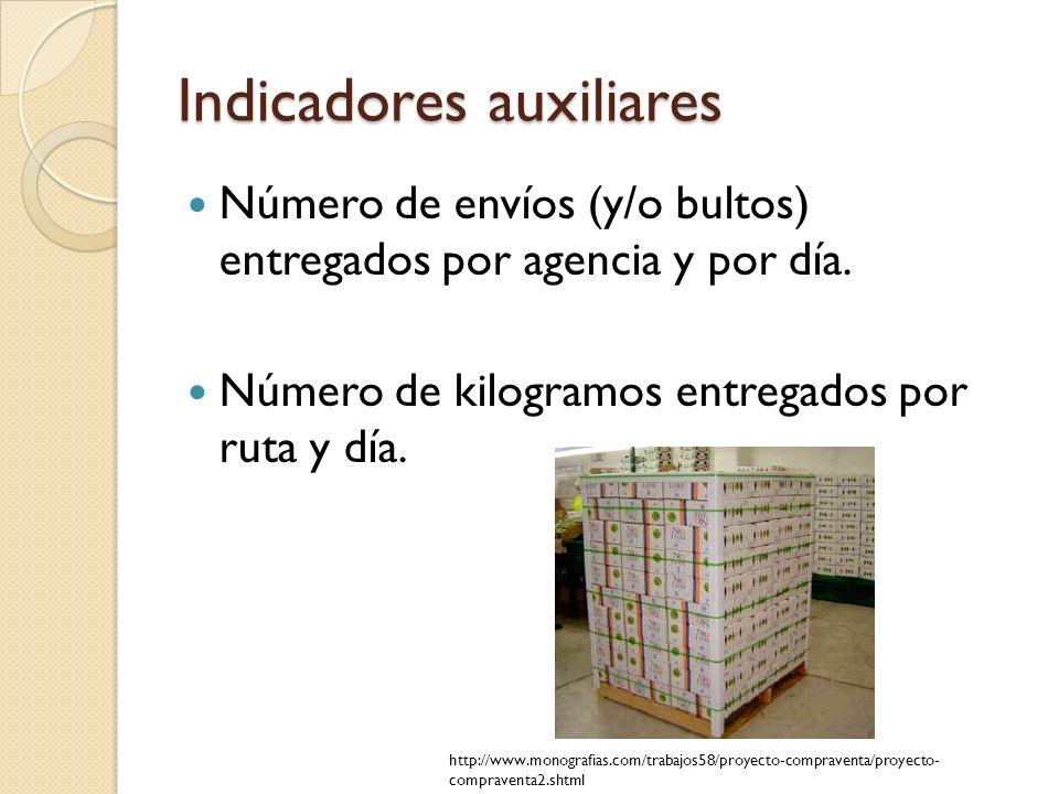 Indicadores auxiliares Número de envíos (y/o bultos) entregados por agencia y por día. Número de kilogramos entregados por ruta y día. http://www.mono