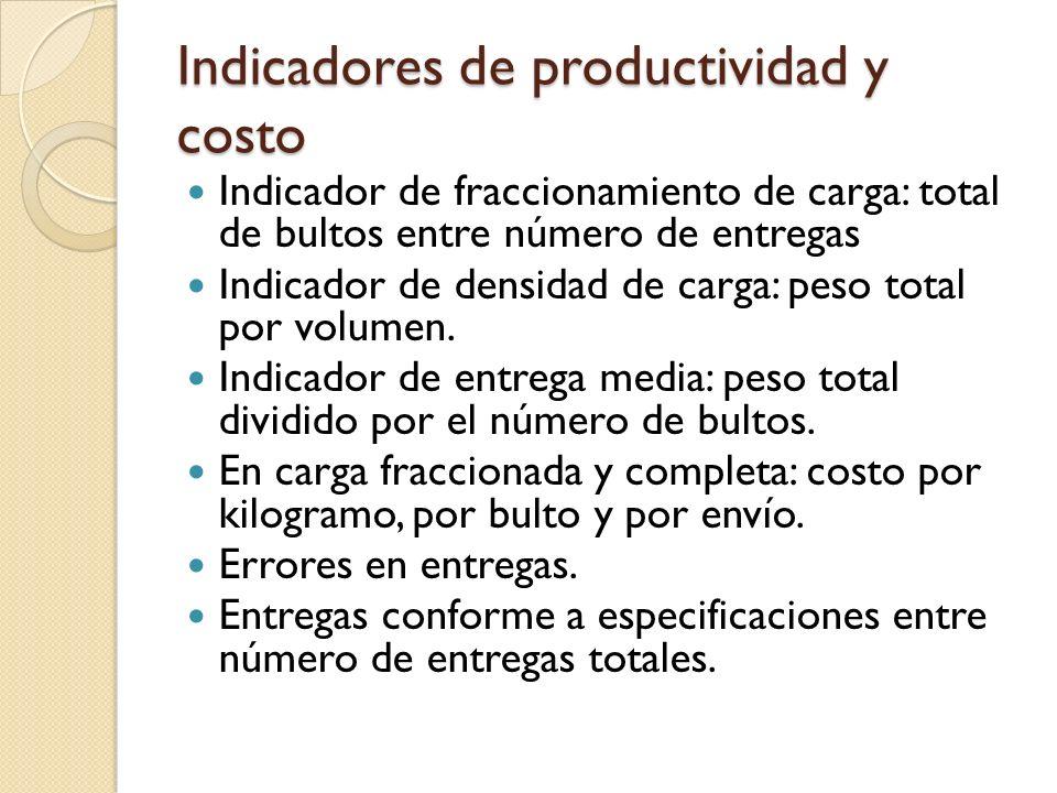 Indicadores de productividad y costo Indicador de fraccionamiento de carga: total de bultos entre número de entregas Indicador de densidad de carga: p