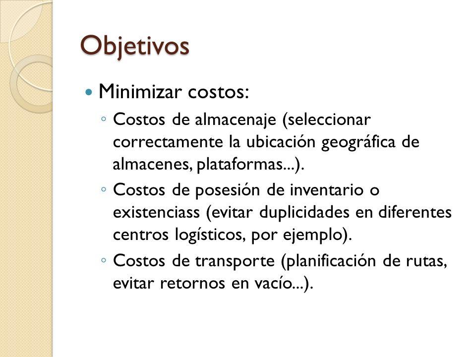 Objetivos Minimizar costos: Costos de almacenaje (seleccionar correctamente la ubicación geográfica de almacenes, plataformas...). Costos de posesión