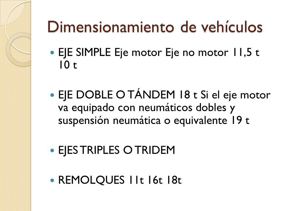 Dimensionamiento de vehículos EJE SIMPLE Eje motor Eje no motor 11,5 t 10 t EJE DOBLE O TÁNDEM 18 t Si el eje motor va equipado con neumáticos dobles