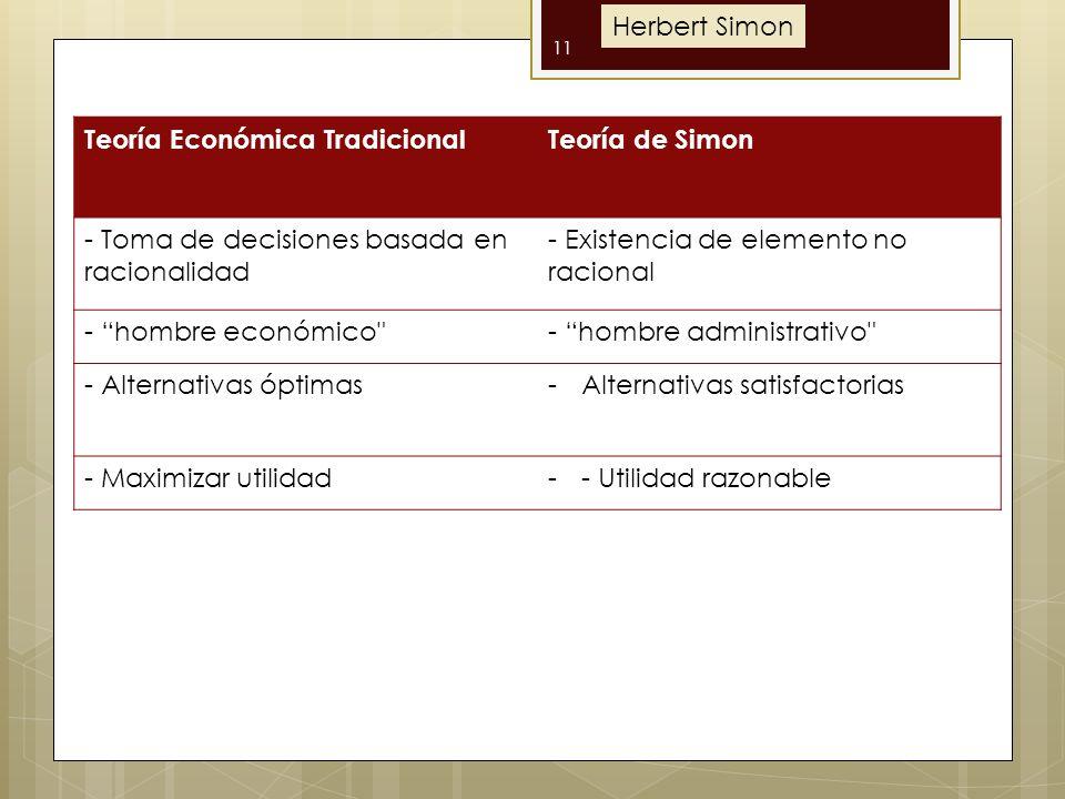 11 Teoría Económica TradicionalTeoría de Simon - Toma de decisiones basada en racionalidad - Existencia de elemento no racional - hombre económico - hombre administrativo - Alternativas óptimas-Alternativas satisfactorias - Maximizar utilidad-- Utilidad razonable Herbert Simon