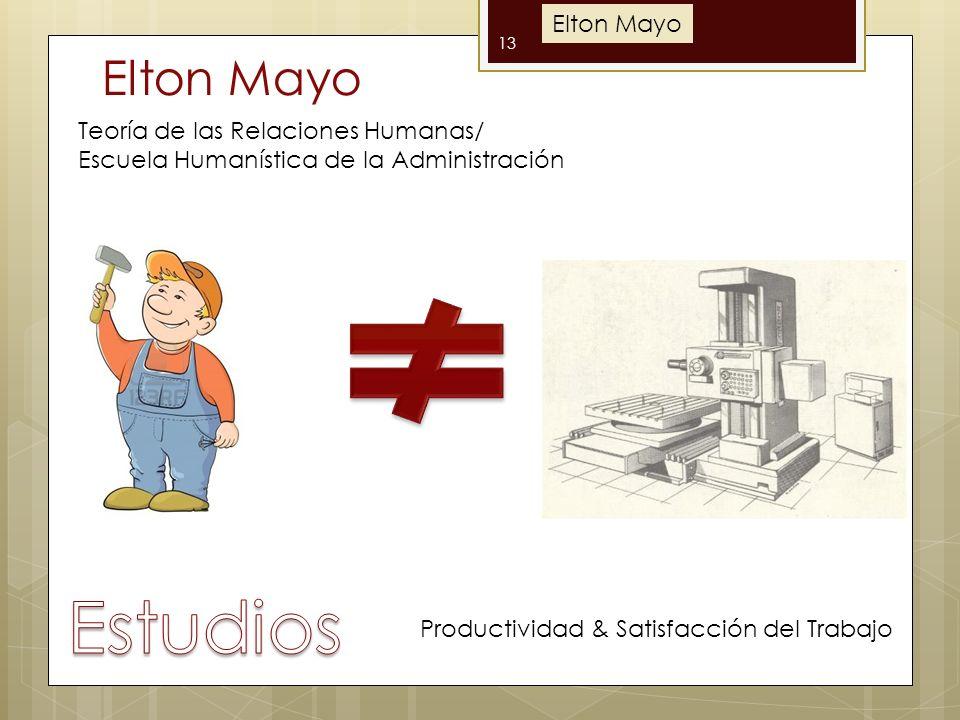 13 Productividad & Satisfacción del Trabajo Elton Mayo Teoría de las Relaciones Humanas/ Escuela Humanística de la Administración Elton Mayo