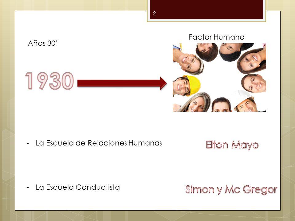 2 Años 30 Factor Humano -La Escuela de Relaciones Humanas -La Escuela Conductista