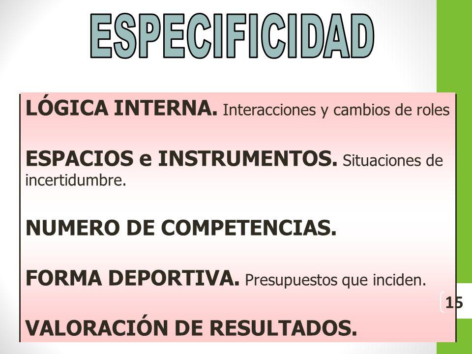 LÓGICA INTERNA. Interacciones y cambios de roles ESPACIOS e INSTRUMENTOS. Situaciones de incertidumbre. NUMERO DE COMPETENCIAS. FORMA DEPORTIVA. Presu
