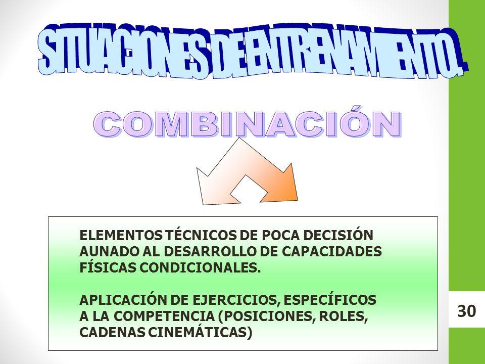 ELEMENTOS TÉCNICOS DE POCA DECISIÓN AUNADO AL DESARROLLO DE CAPACIDADES FÍSICAS CONDICIONALES. APLICACIÓN DE EJERCICIOS, ESPECÍFICOS A LA COMPETENCIA
