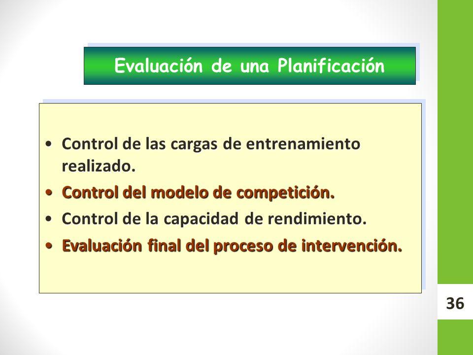 Evaluación de una Planificación Control de las cargas de entrenamiento realizado.Control de las cargas de entrenamiento realizado. Control del modelo