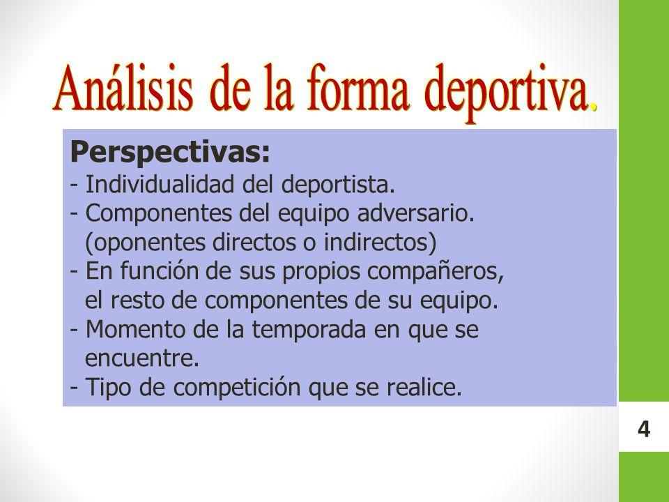 Perspectivas: - Individualidad del deportista. - Componentes del equipo adversario. (oponentes directos o indirectos) - En función de sus propios comp