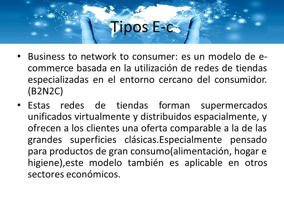 Tipos E-c Business to network to consumer: es un modelo de e- commerce basada en la utilización de redes de tiendas especializadas en el entorno cerca