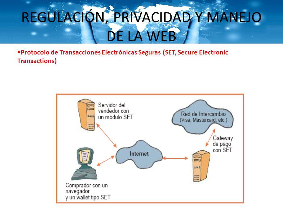 REGULACIÓN, PRIVACIDAD Y MANEJO DE LA WEB Protocolo de Transacciones Electrónicas Seguras (SET, Secure Electronic Transactions)
