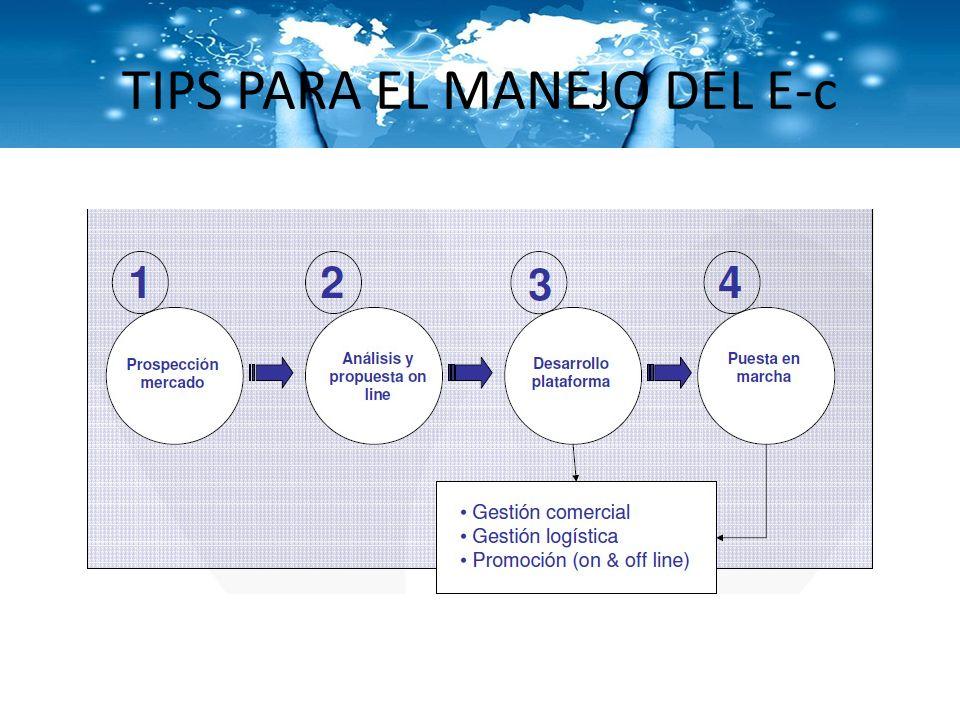TIPS PARA EL MANEJO DEL E-c