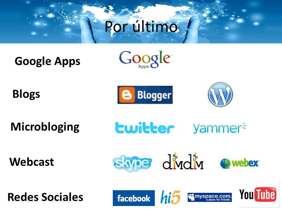 Por último Microbloging Blogs Google Apps Webcast Redes Sociales