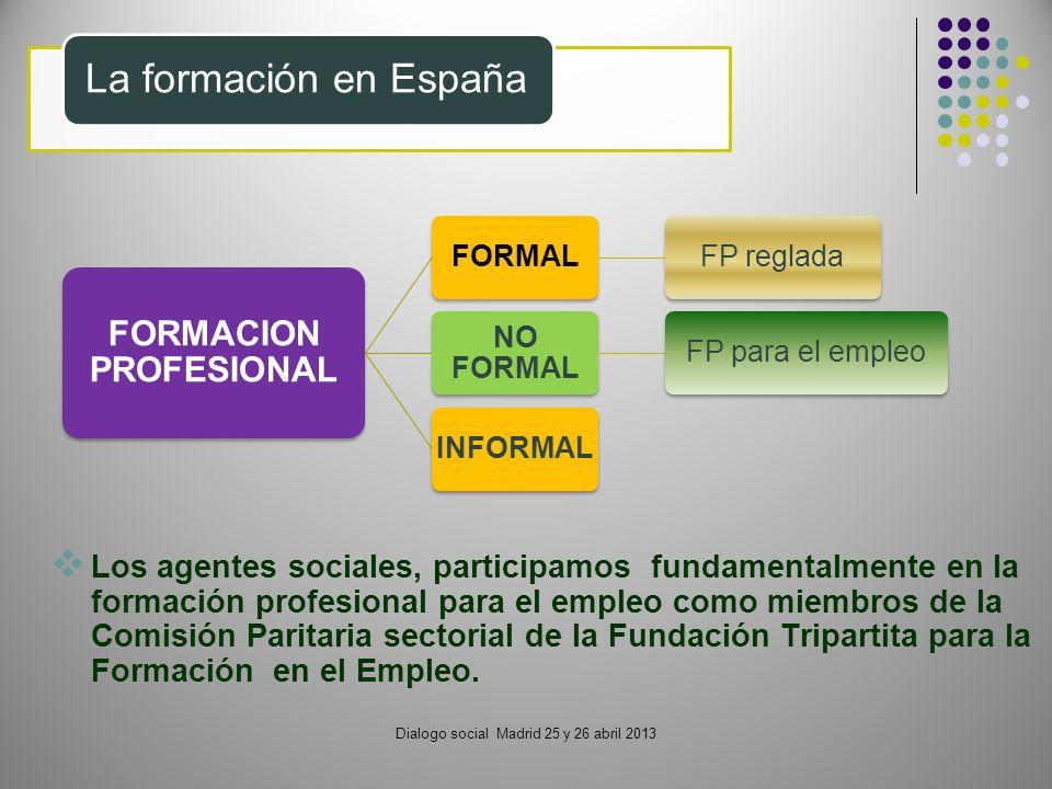 Los agentes sociales, participamos fundamentalmente en la formación profesional para el empleo como miembros de la Comisión Paritaria sectorial de la Fundación Tripartita para la Formación en el Empleo.