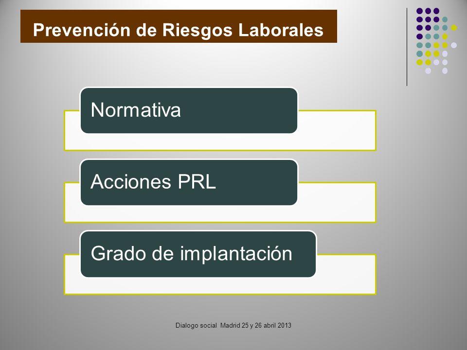 Dialogo social Madrid 25 y 26 abril 2013 Prevención de Riesgos Laborales NormativaAcciones PRLGrado de implantación