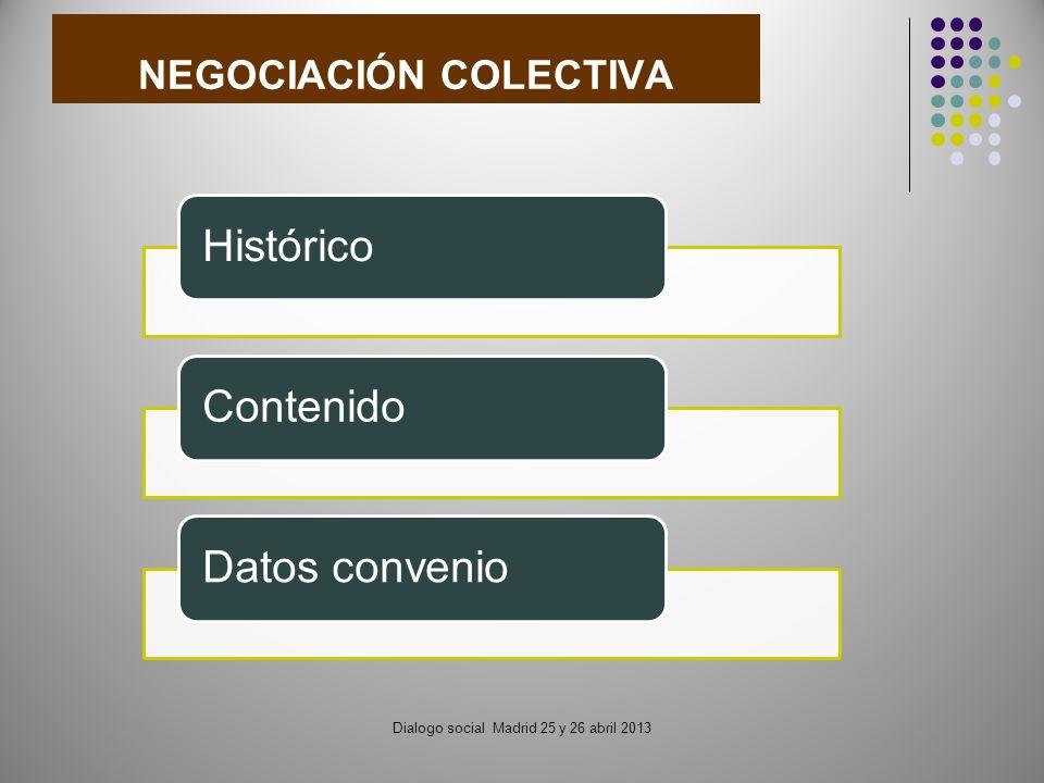 Dialogo social Madrid 25 y 26 abril 2013 NEGOCIACIÓN COLECTIVA HistóricoContenidoDatos convenio