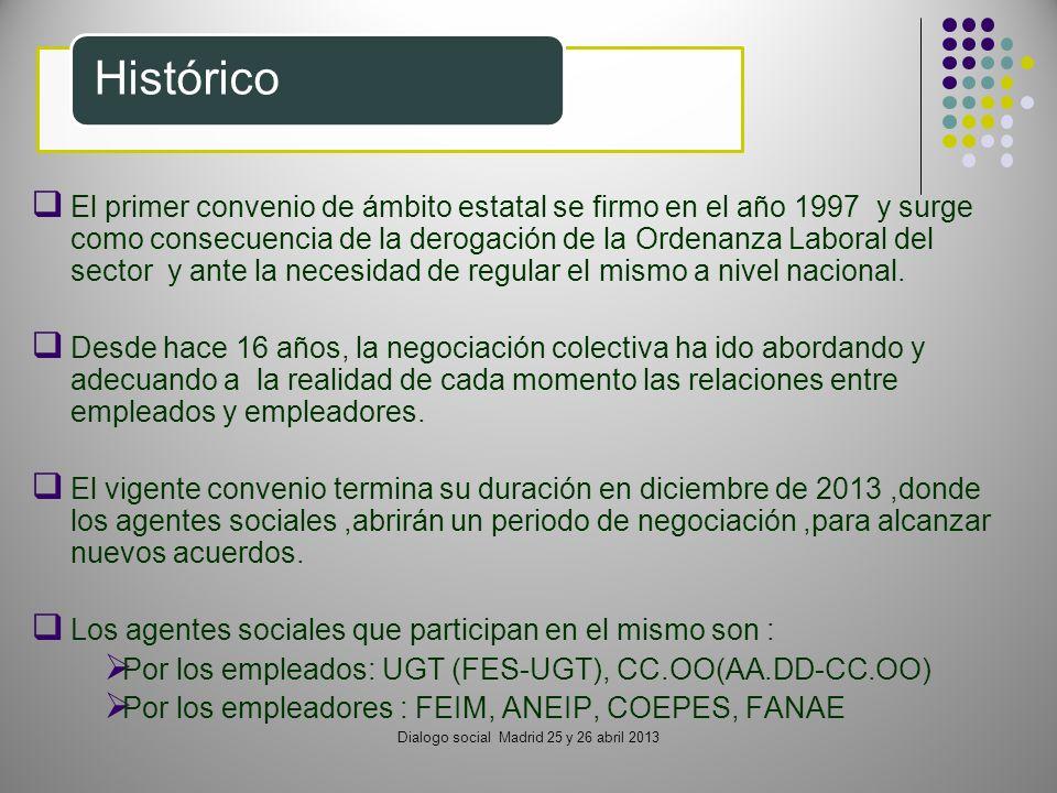 El primer convenio de ámbito estatal se firmo en el año 1997 y surge como consecuencia de la derogación de la Ordenanza Laboral del sector y ante la necesidad de regular el mismo a nivel nacional.