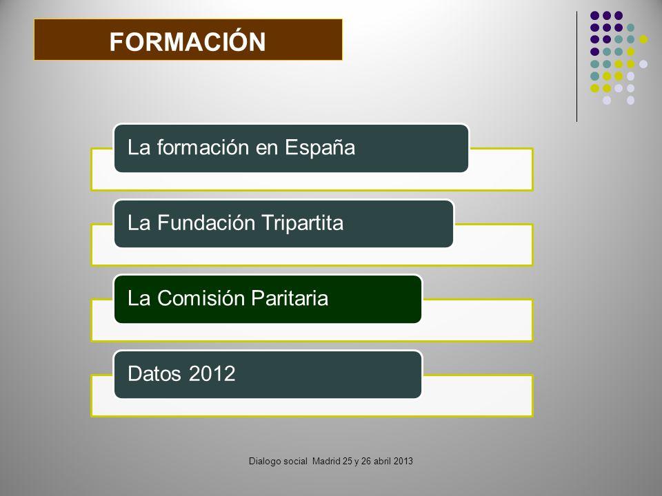 Dialogo social Madrid 25 y 26 abril 2013 FORMACIÓN La formación en EspañaLa Fundación TripartitaLa Comisión ParitariaDatos 2012