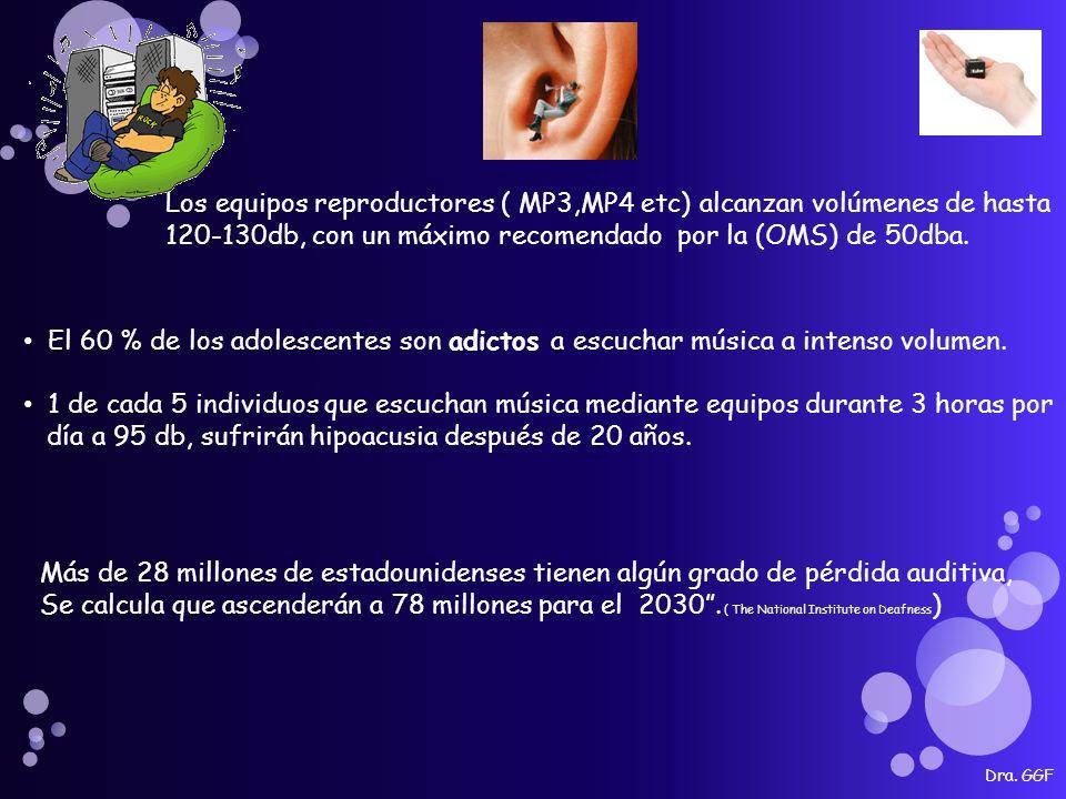 Dra. GGF Los equipos reproductores ( MP3,MP4 etc) alcanzan volúmenes de hasta 120-130db, con un máximo recomendado por la (OMS) de 50dba. Más de 28 mi