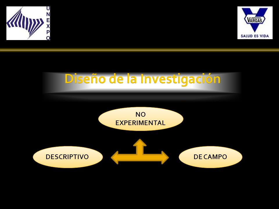 NO EXPERIMENTAL DE CAMPO DESCRIPTIVO