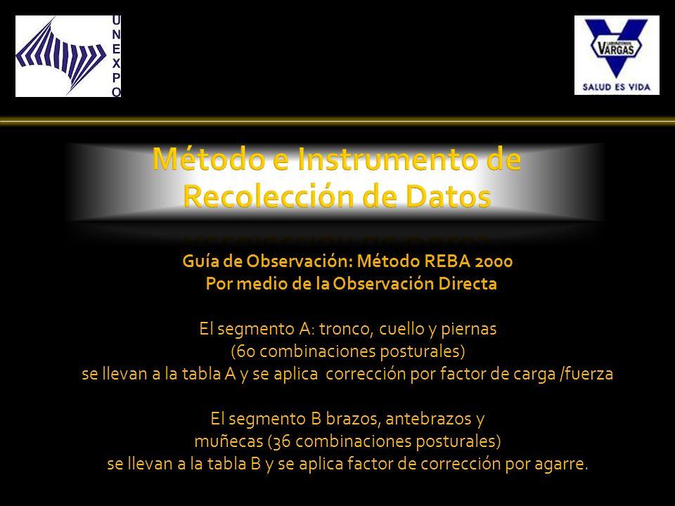 Guía de Observación: Método REBA 2000 Por medio de la Observación Directa El segmento A: tronco, cuello y piernas (60 combinaciones posturales) se lle