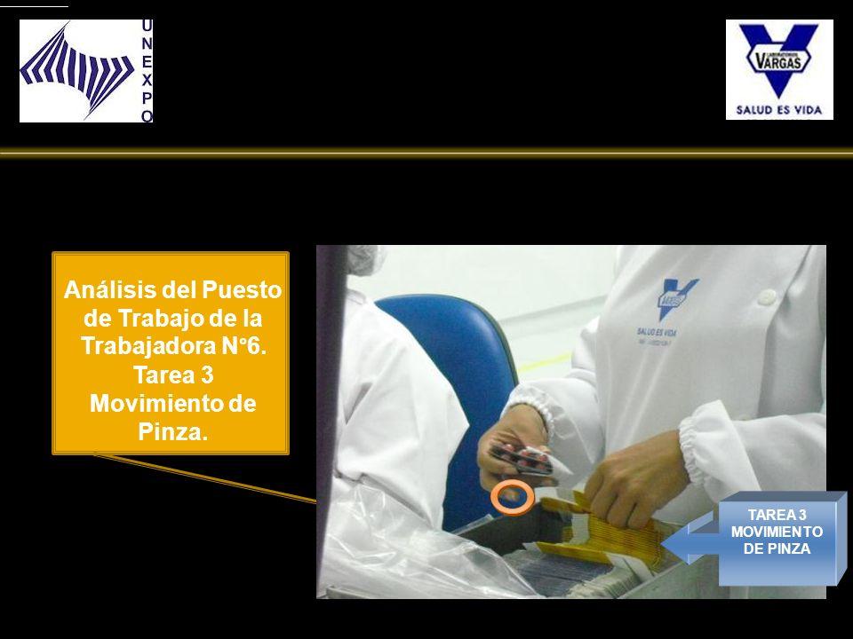 TAREA 3 MOVIMIENTO DE PINZA Análisis del Puesto de Trabajo de la Trabajadora N°6. Tarea 3 Movimiento de Pinza.