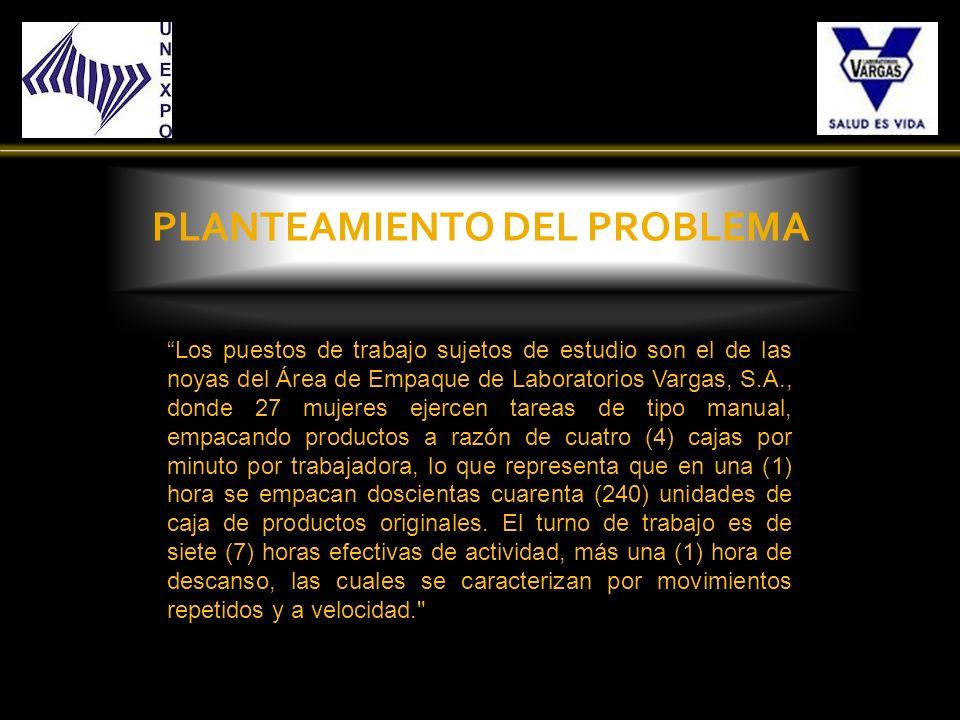 PLANTEAMIENTO DEL PROBLEMA Los puestos de trabajo sujetos de estudio son el de las noyas del Área de Empaque de Laboratorios Vargas, S.A., donde 27 mu