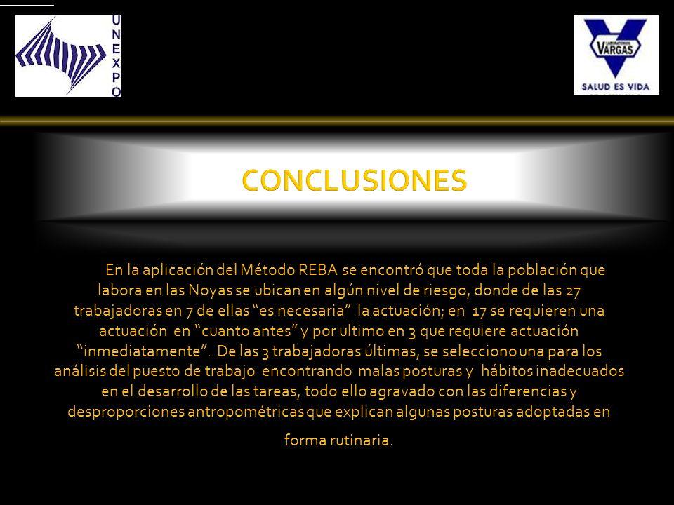 En la aplicación del Método REBA se encontró que toda la población que labora en las Noyas se ubican en algún nivel de riesgo, donde de las 27 trabaja