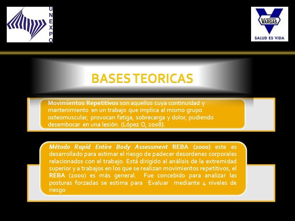 CRBV (1999) artículo 84 garantizar el derecho a la salud LOPCYMAT (2005) RLOPCYMAT(2005) Norma Venezolana COVENIN 2260 (1988) Norma Venezolana COVENIN 2273 (1991) NIOSH (1991) OSHA (1990)