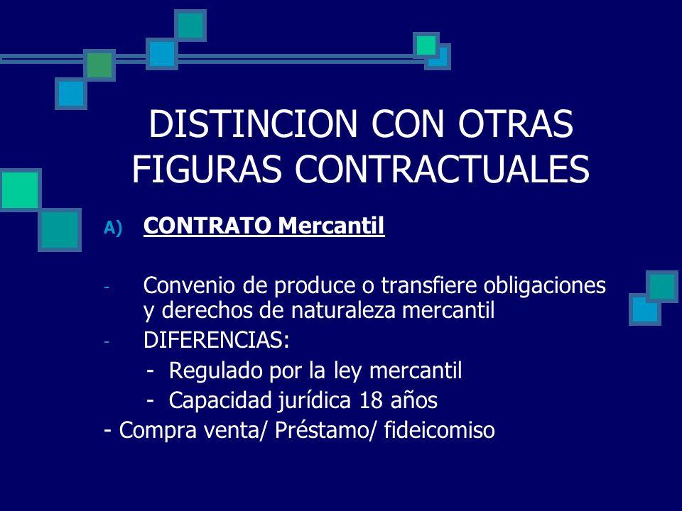 DISTINCION CON OTRAS FIGURAS CONTRACTUALES A) CONTRATO Mercantil - Convenio de produce o transfiere obligaciones y derechos de naturaleza mercantil -
