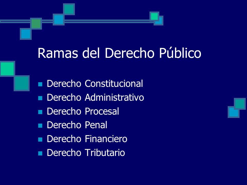Ramas del Derecho Público Derecho Constitucional Derecho Administrativo Derecho Procesal Derecho Penal Derecho Financiero Derecho Tributario