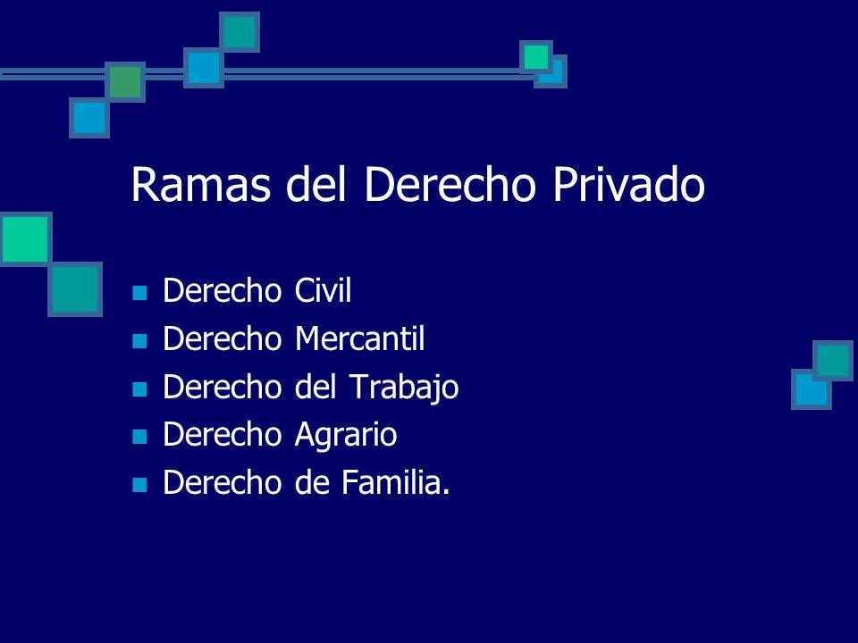 Ramas del Derecho Privado Derecho Civil Derecho Mercantil Derecho del Trabajo Derecho Agrario Derecho de Familia.