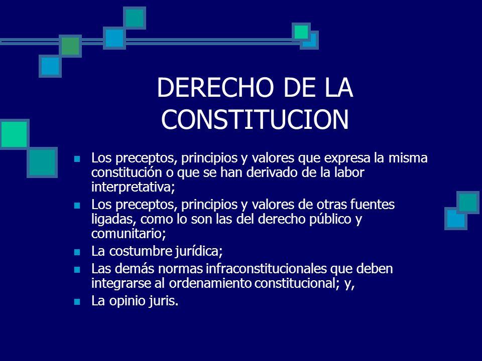 DERECHO DE LA CONSTITUCION Los preceptos, principios y valores que expresa la misma constitución o que se han derivado de la labor interpretativa; Los
