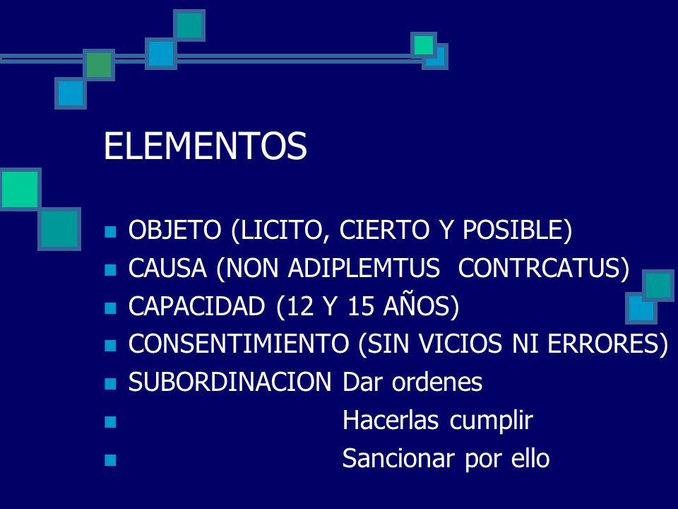 ELEMENTOS OBJETO (LICITO, CIERTO Y POSIBLE) CAUSA (NON ADIPLEMTUS CONTRCATUS) CAPACIDAD (12 Y 15 AÑOS) CONSENTIMIENTO (SIN VICIOS NI ERRORES) SUBORDIN