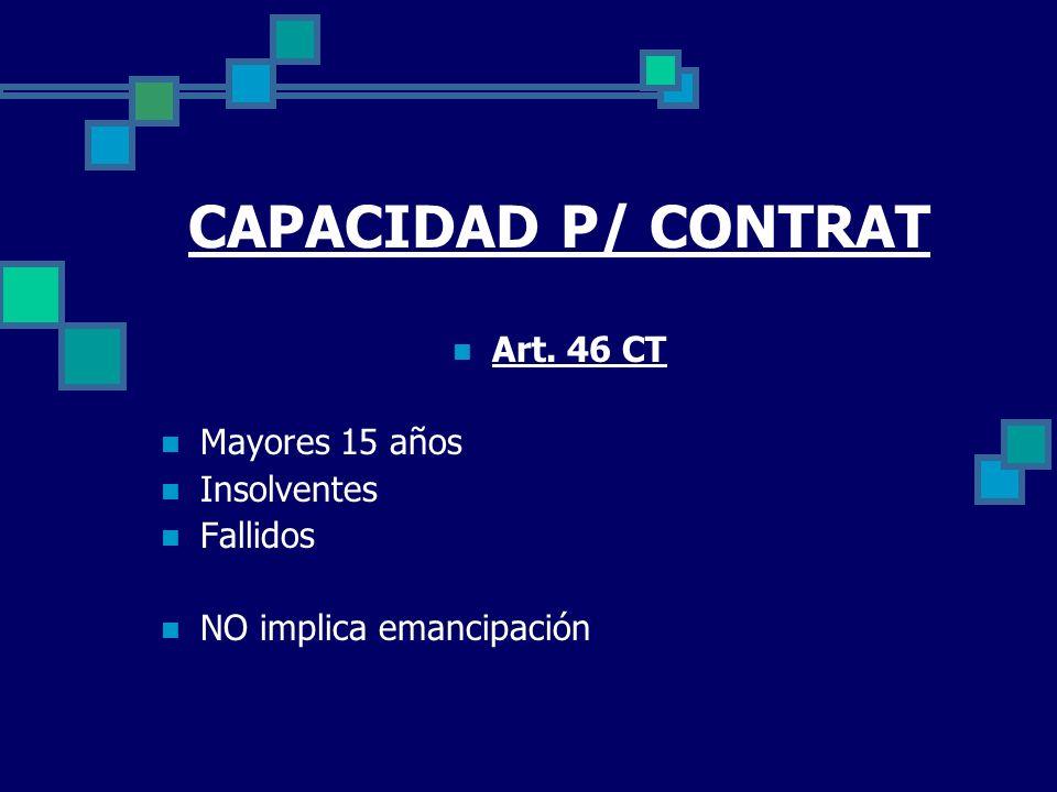 CAPACIDAD P/ CONTRAT Art. 46 CT Mayores 15 años Insolventes Fallidos NO implica emancipación
