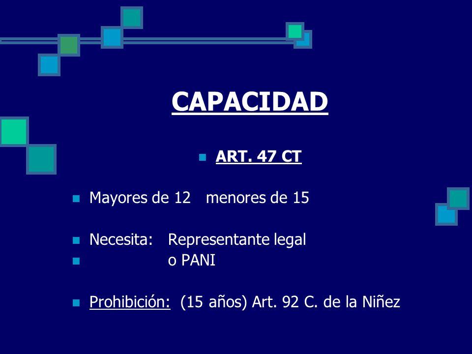 CAPACIDAD ART. 47 CT Mayores de 12 menores de 15 Necesita: Representante legal o PANI Prohibición: (15 años) Art. 92 C. de la Niñez