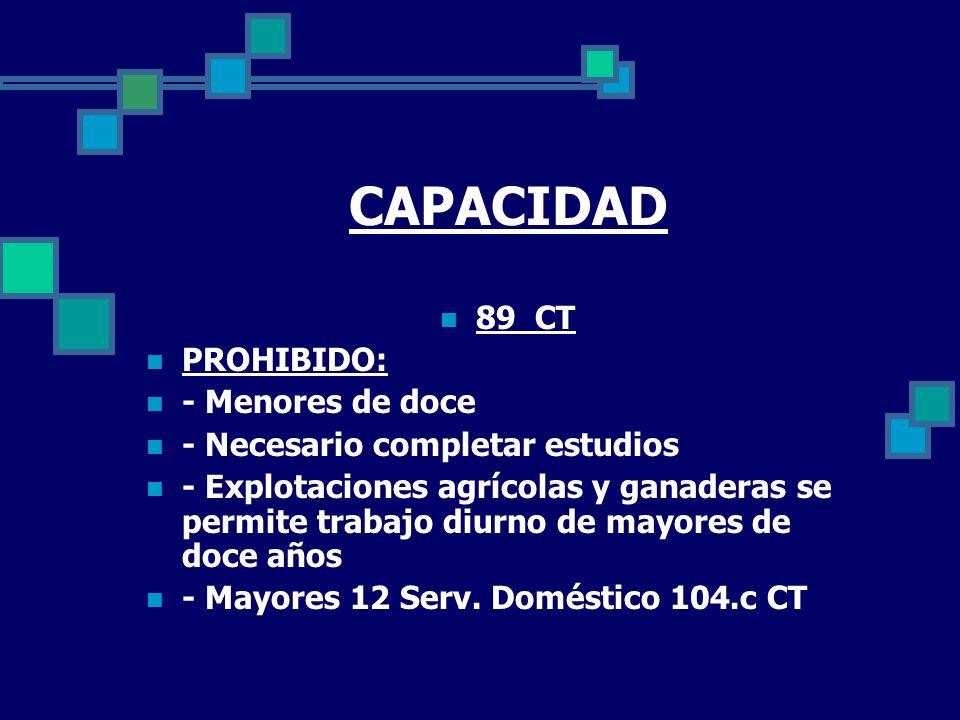 CAPACIDAD 89 CT PROHIBIDO: - Menores de doce - Necesario completar estudios - Explotaciones agrícolas y ganaderas se permite trabajo diurno de mayores