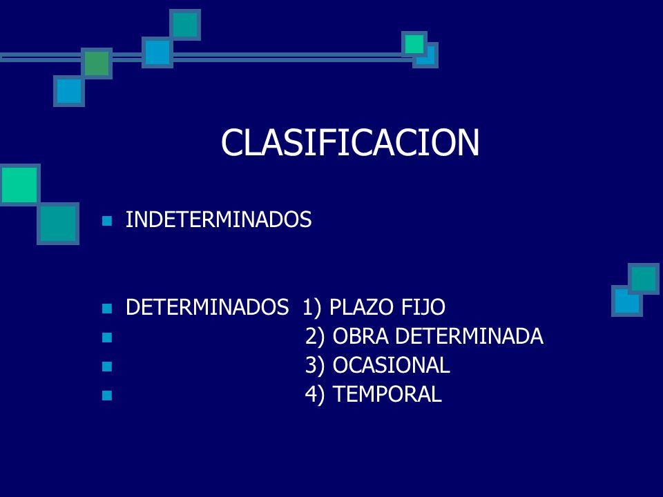 CLASIFICACION INDETERMINADOS DETERMINADOS 1) PLAZO FIJO 2) OBRA DETERMINADA 3) OCASIONAL 4) TEMPORAL