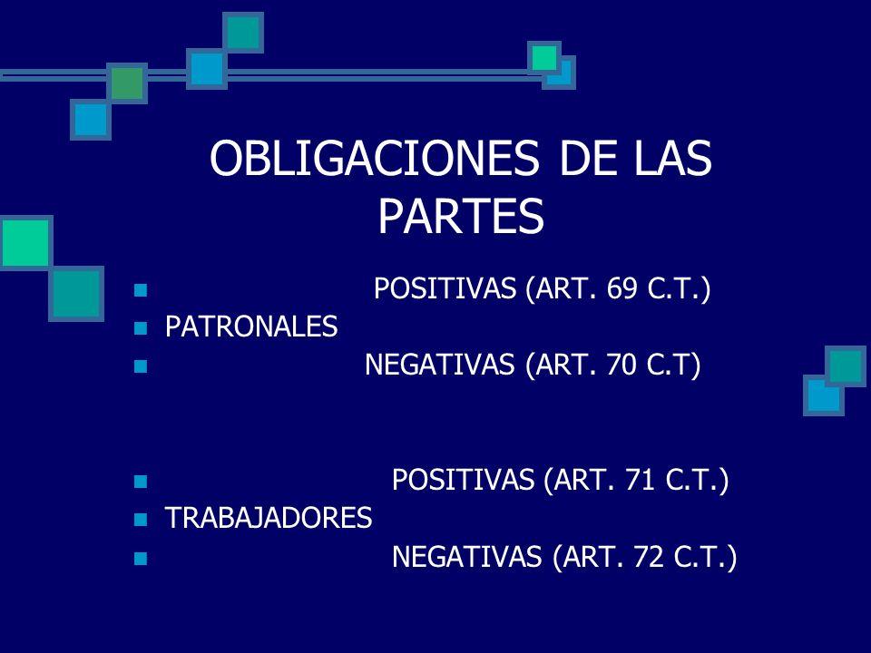 OBLIGACIONES DE LAS PARTES POSITIVAS (ART. 69 C.T.) PATRONALES NEGATIVAS (ART. 70 C.T) POSITIVAS (ART. 71 C.T.) TRABAJADORES NEGATIVAS (ART. 72 C.T.)