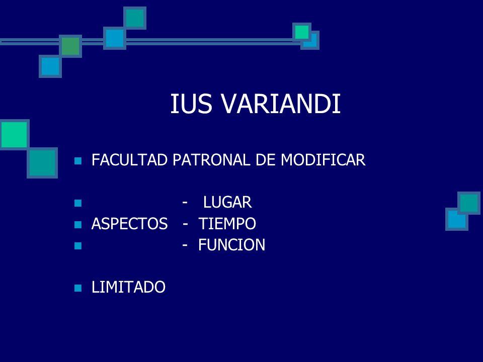 IUS VARIANDI FACULTAD PATRONAL DE MODIFICAR - LUGAR ASPECTOS - TIEMPO - FUNCION LIMITADO